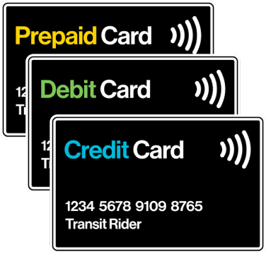 graphic of contactless credt, debit, and prepaid cards